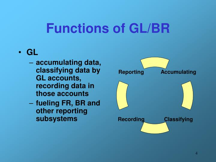 Functions of GL/BR