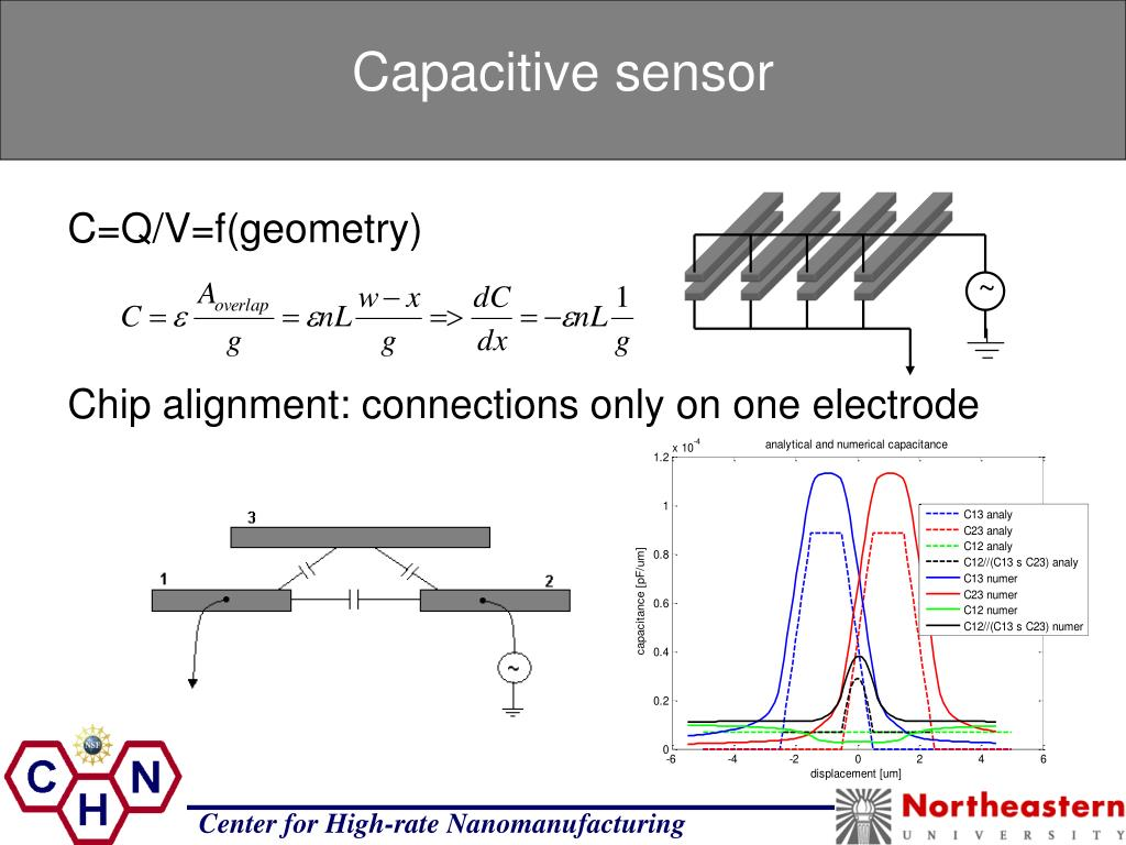Ppt Design Of Capacitive Displacement Sensors For Chip