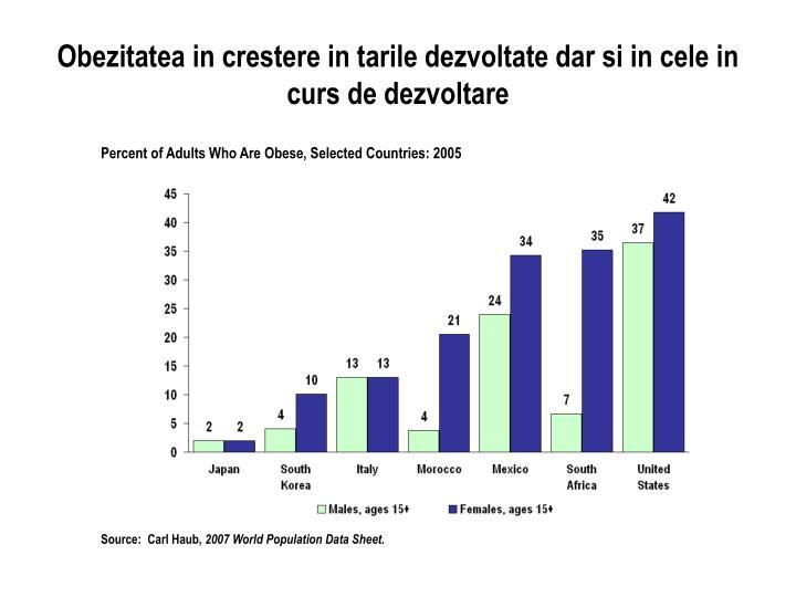 Obezitatea in crestere in tarile dezvoltate dar si in cele in curs de dezvoltare
