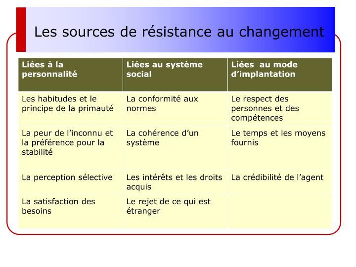 Les sources de résistance au changement