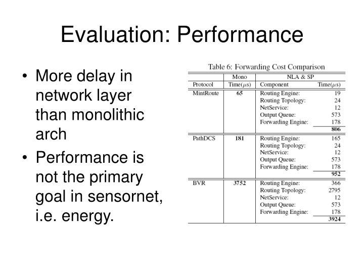 Evaluation: Performance