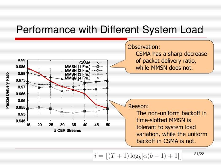 Performance with Different System Load
