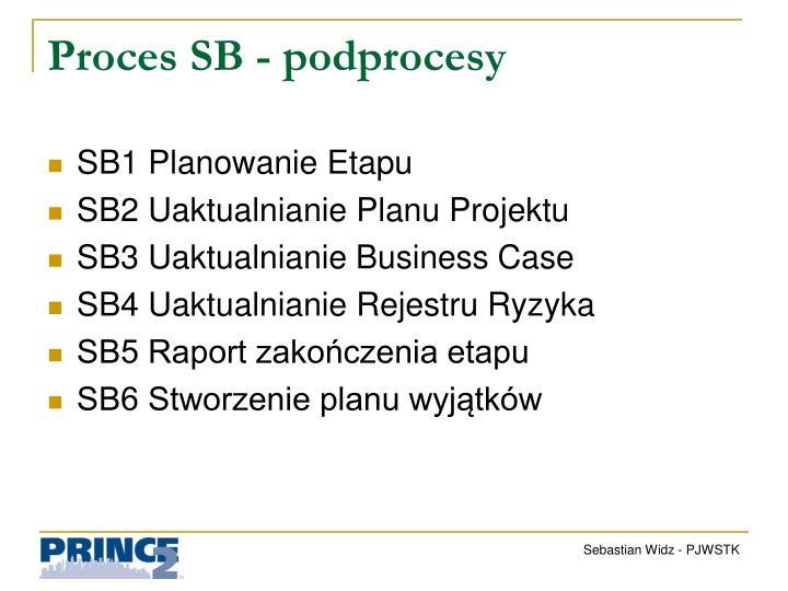 Proces SB - podprocesy