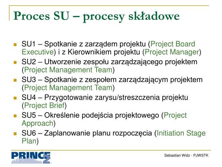 Proces SU – procesy składowe