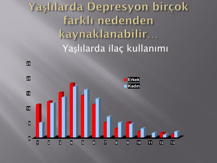 Yaşlılarda Depresyon birçok farklı nedenden kaynaklanabilir…