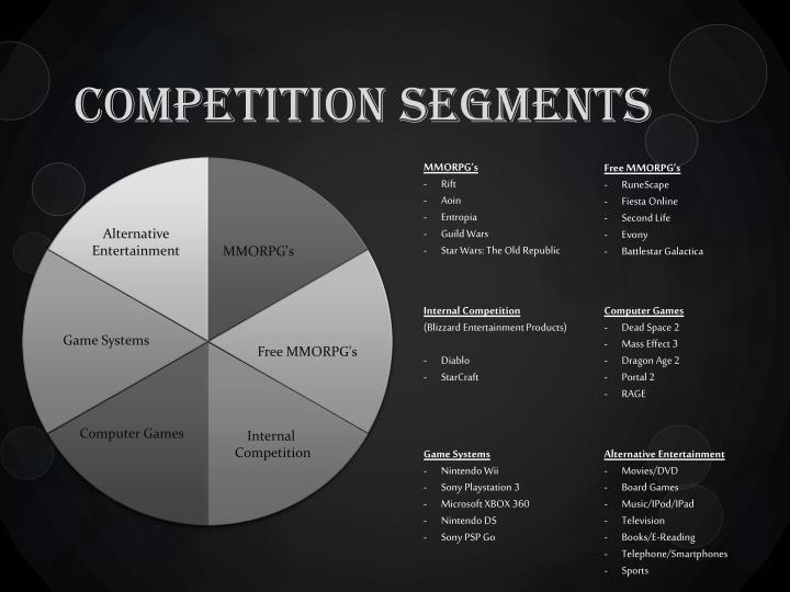 Competition segments