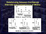 relationship between confidence intervals and comparisons of means