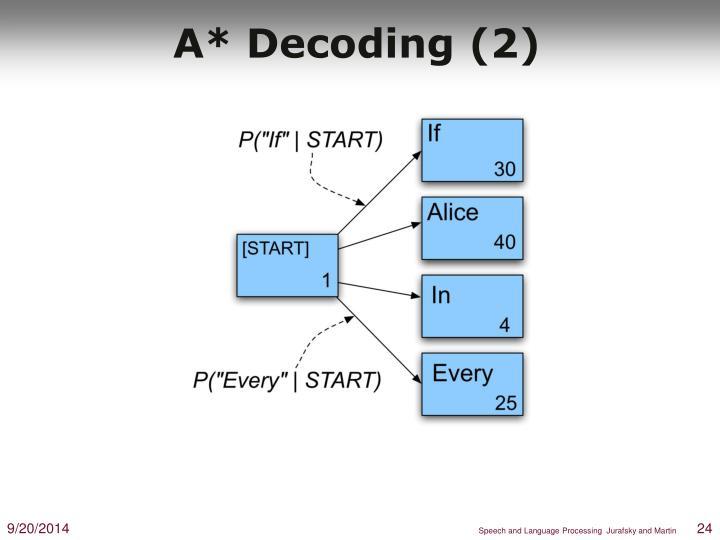 A* Decoding (2)