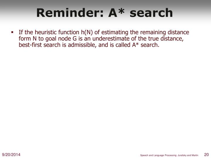 Reminder: A* search