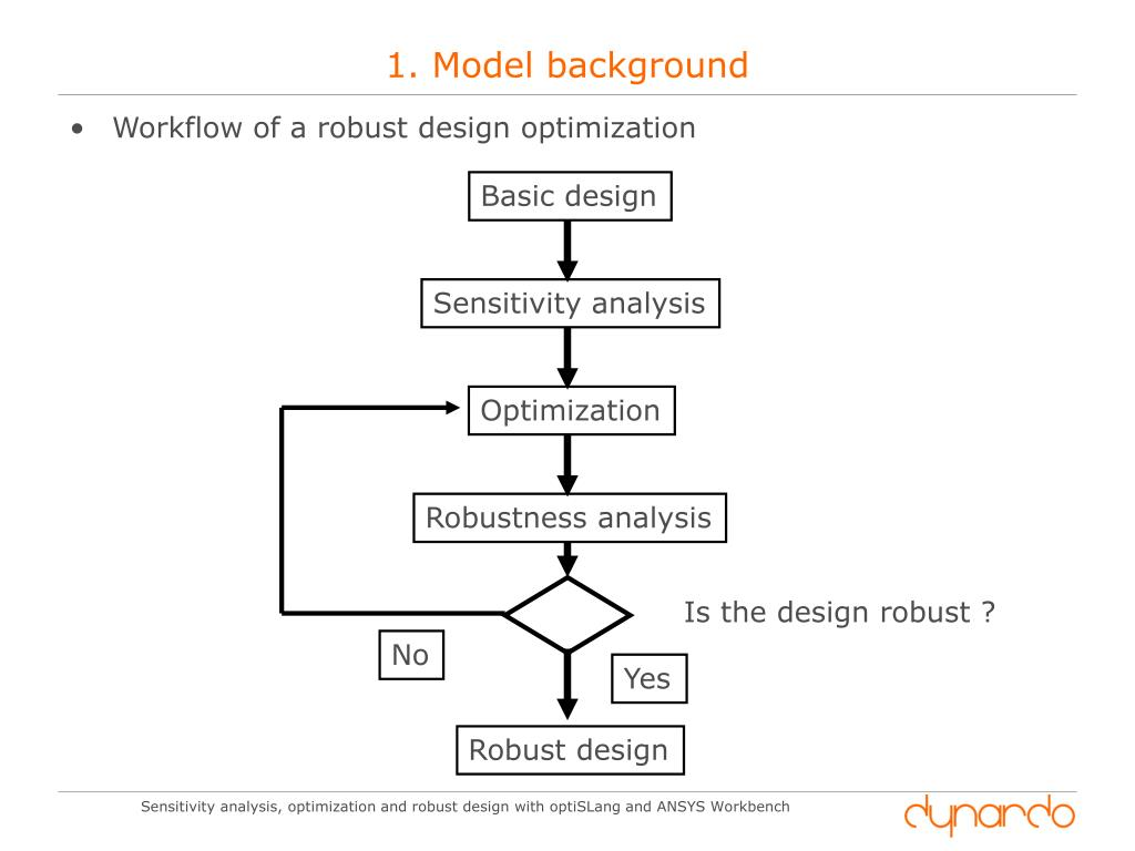 PPT - Sensitivty Analysis, Optimization and Robust Design