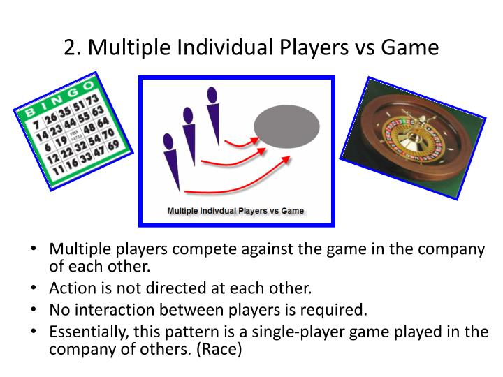 2. Multiple Individual Players vs Game