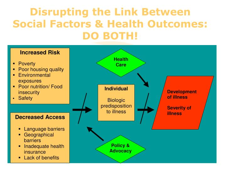 a discussion on social factors as fundamental causes of health outcomes • more needs to be done on the fundamental action on the social, economic and environmental factors underlying causes of health and social outcomes in.