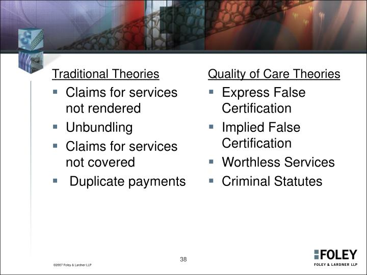 Traditional Theories