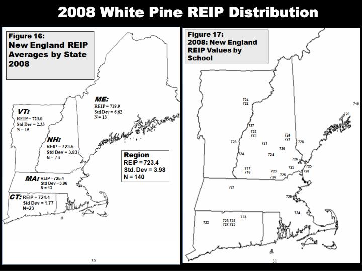 2008 White Pine REIP Distribution