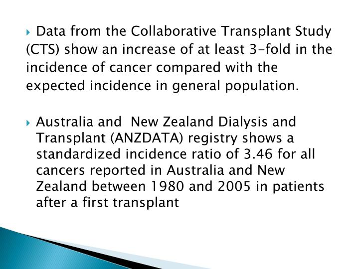Data from the Collaborative Transplant Study