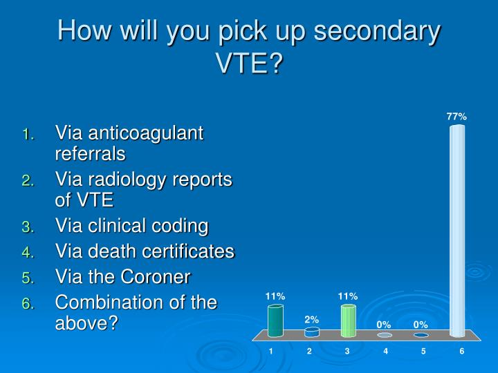 How will you pick up secondary VTE?