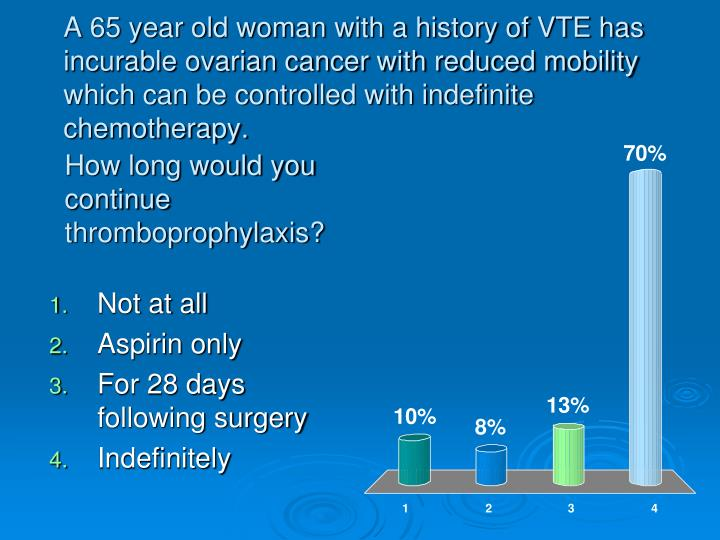 A 65 year old woman with a history of VTE has incurable ovarian cancer with reduced mobility which can be controlled with indefinite chemotherapy.