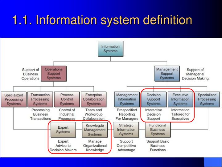 information systems management plan for acme mexico Acme home improvements de mexico, sa de cv information service department information management plan the information management plan documents the objectives and methods for improving and assessing the use of information within acme de mexico (amc.
