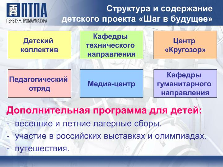 Структура и содержание