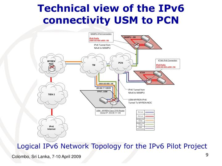 Technical view of the IPv6 connectivity USM to PCN