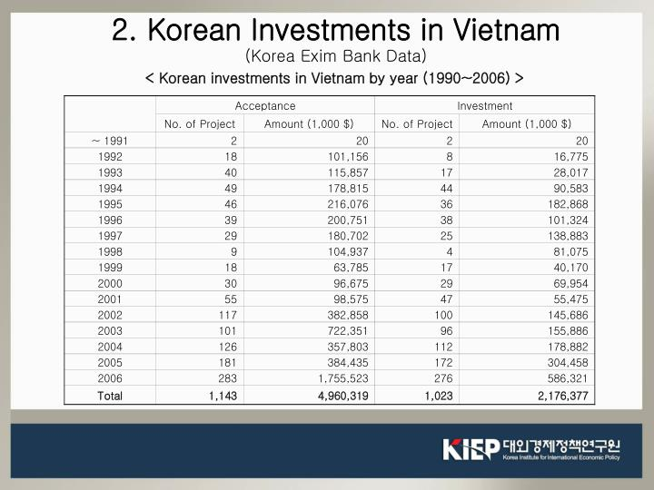 2. Korean Investments in Vietnam