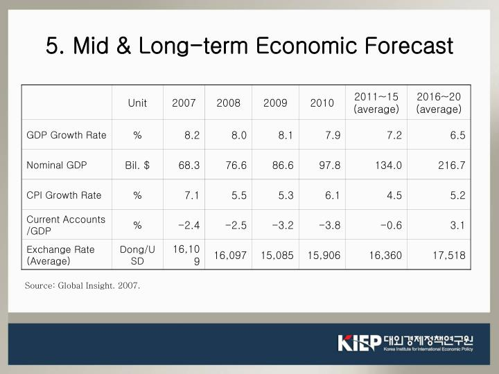 5. Mid & Long-term Economic Forecast