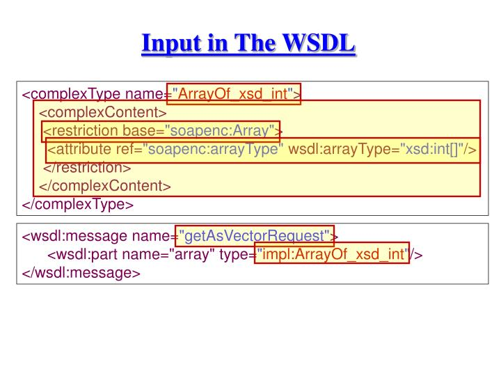 Input in The WSDL