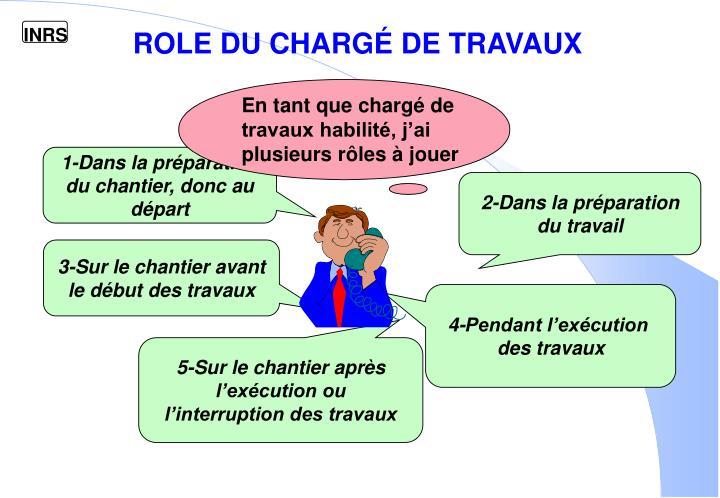 ROLE DU CHARGÉ DE TRAVAUX
