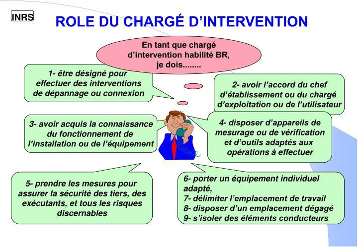 ROLE DU CHARGÉ D'INTERVENTION