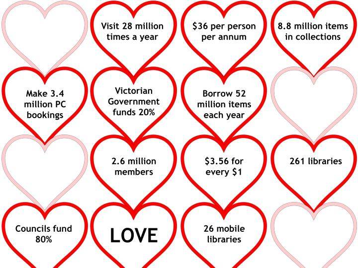 Visit 28 million times a year