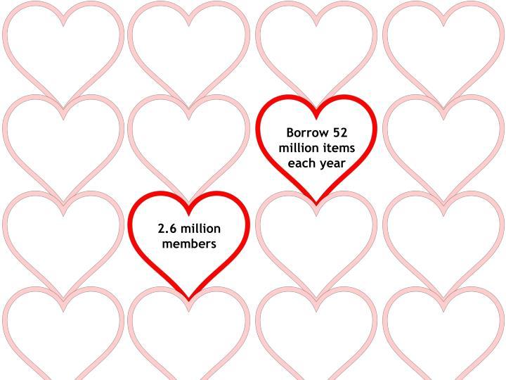 Borrow 52 million items each year