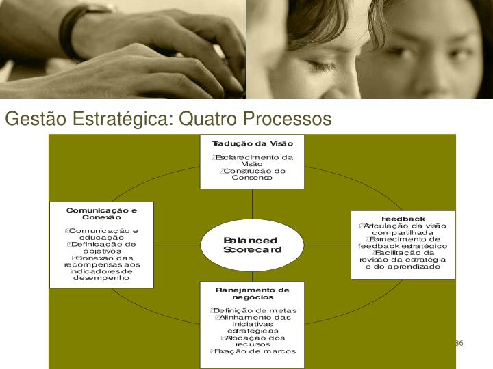 Gestão Estratégica: Quatro Processos