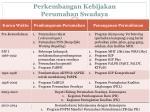 perkembangan kebijakan perumahan swadaya