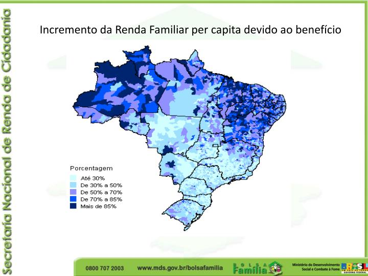 Incremento da Renda Familiar per capita devido ao benefício