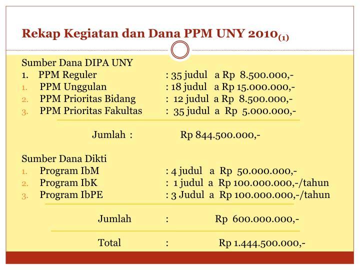 Rekap Kegiatan dan Dana PPM UNY 2010