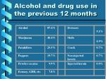 alcohol and drug use in the previous 12 months