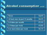 alcohol consumption n 143
