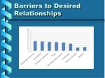 barriers to desired relationships