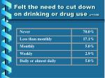 felt the need to cut down on drinking or drug use n 140