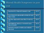 mental health symptoms in past year