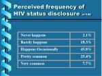 perceived frequency of hiv status disclosure n 140