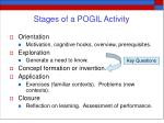 stages of a pogil activity