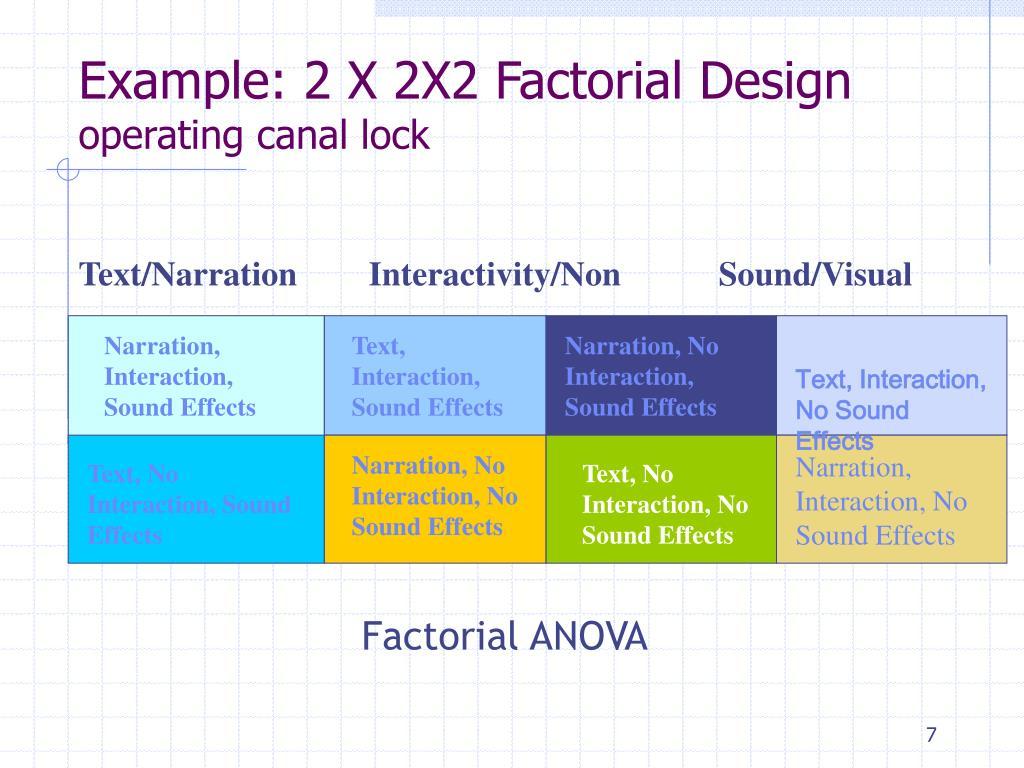 PPT - Analysis of Variance (ANOVA) PowerPoint Presentation