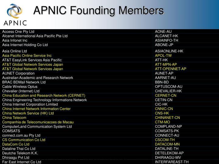 APNIC Founding Members