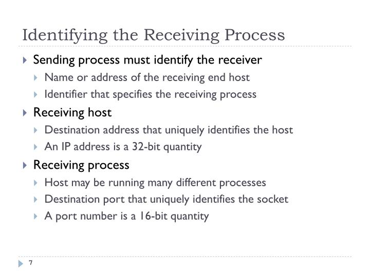 Identifying the Receiving Process