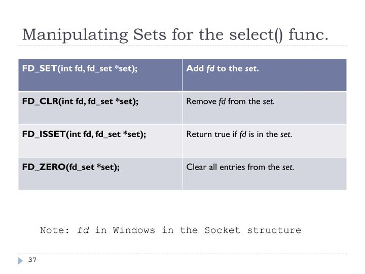 Manipulating Sets for the select() func.
