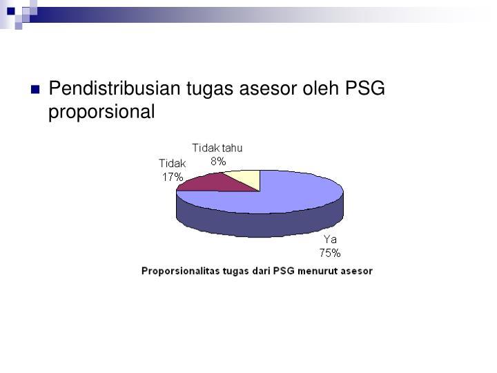 Pendistribusian tugas asesor oleh PSG proporsional