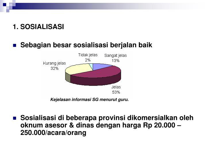 1. SOSIALISASI