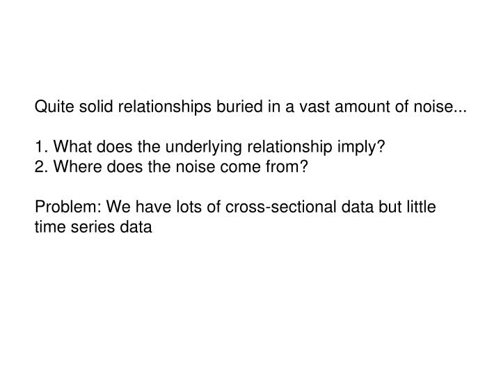 Quite solid relationships buried in a vast amount of noise...