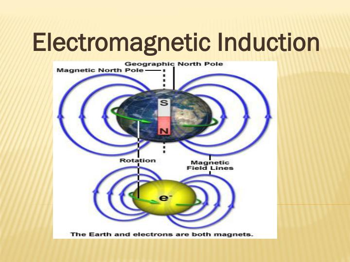 electromagnetic induction n.
